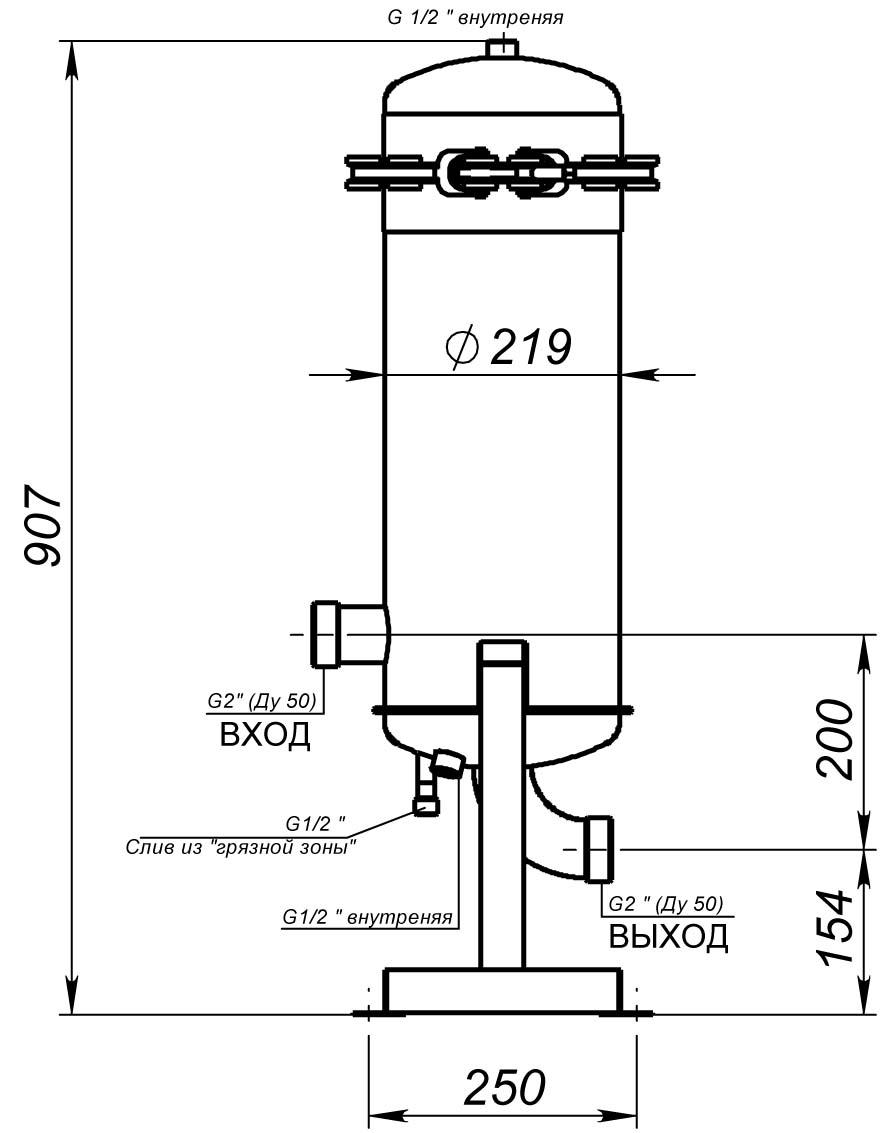 картриджный фильтр ФД7-2