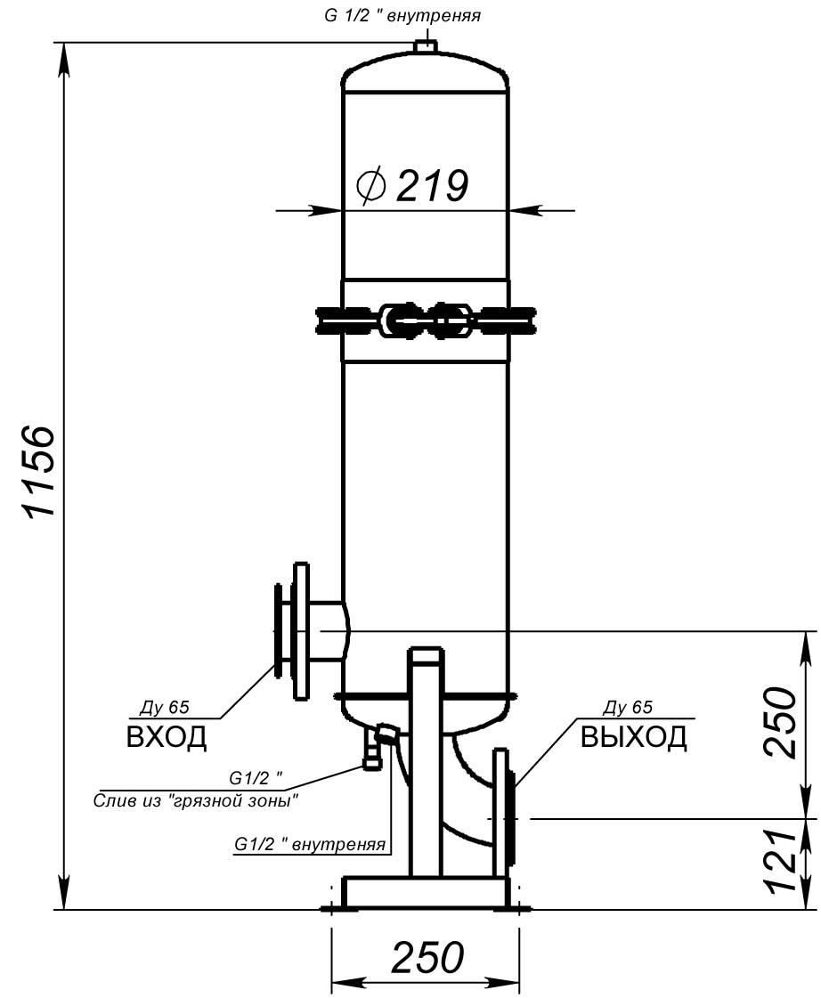 картриджный фильтр ФД7-3